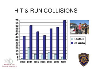 Auto incidents on the rise during 2009-2010 school year
