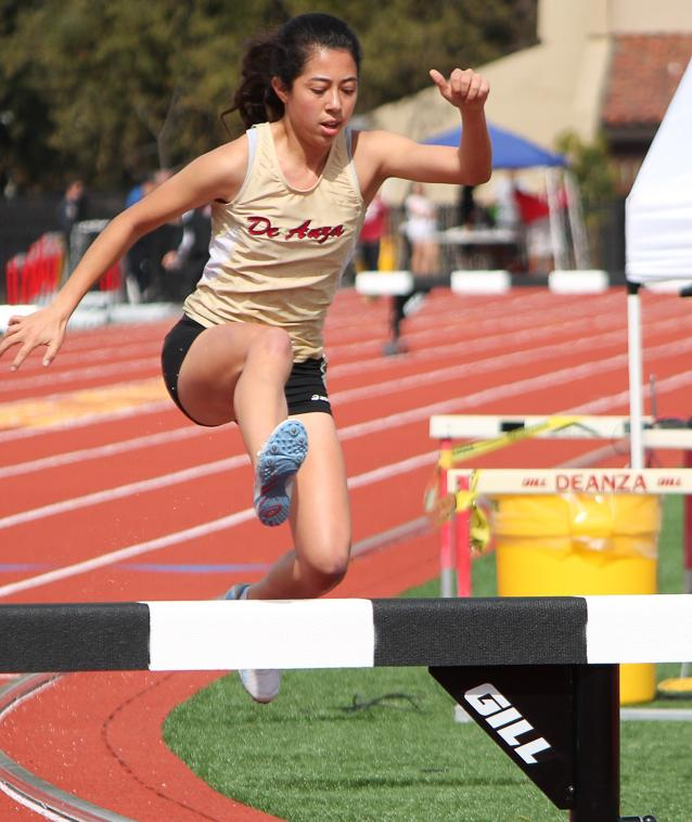 Future Star