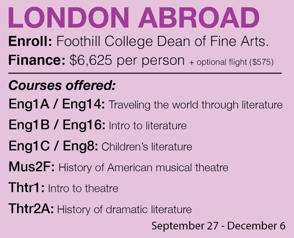 Experience+London%3A+Study+abroad+Fall+2014