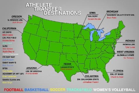 2014 De Anza student athletes' 4-year destinations around the U.S.