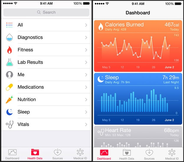 Health+App+Review