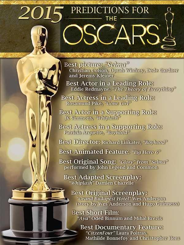 Oscars 2015 Predictions