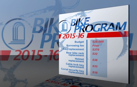 Bike program to expand with big budget increase
