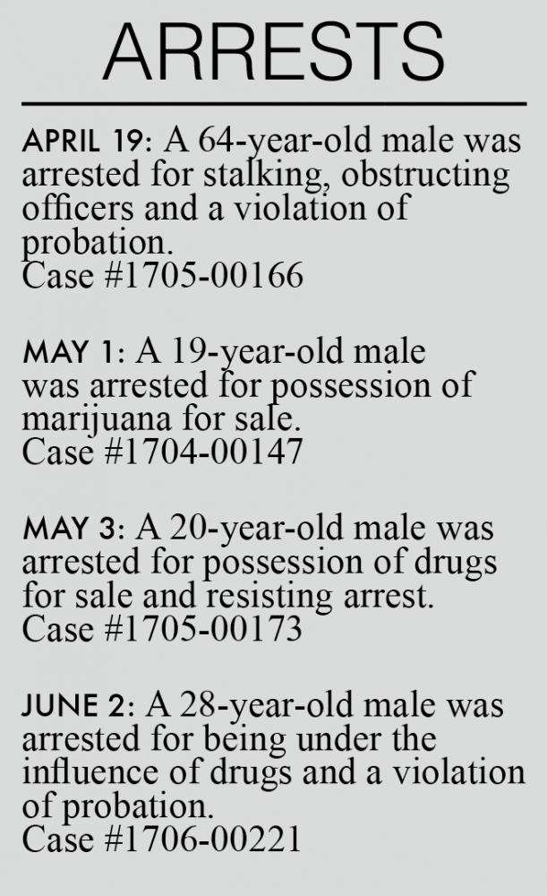 Details of the four arrests made on the De Anza College campus
