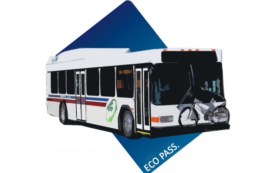 Eco Pass Election: Vote YES, support affordable transportation for all students