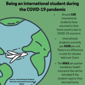 International students face uncertainty and hardship due to COVID-19 concerns