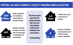 Students call for representation as Foothill-De Anza explores plans for future faculty, student housing