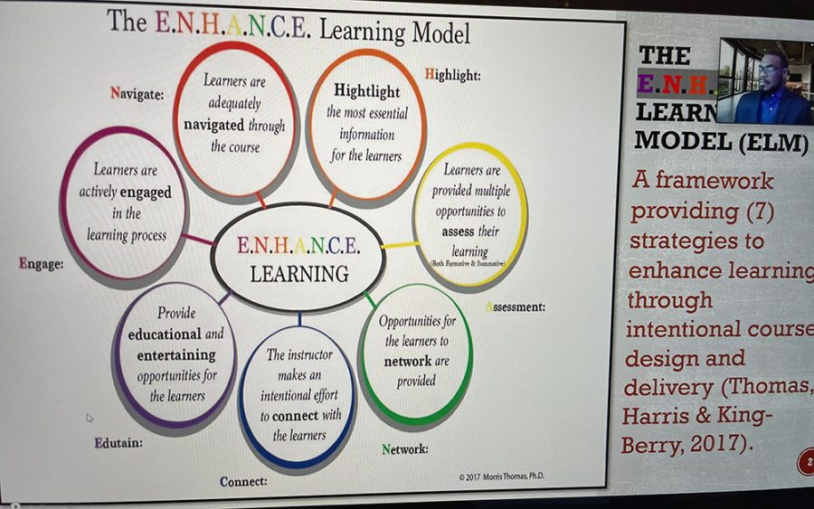 Morris+Thomas+introduced+his+learning+model+%E2%80%9CENHANCE%E2%80%9D%2C+an+acronym+for+the+actions%3A+engage%2C+navigate%2C+highlight%2C+assess%2C+network%2C+connect%2C+educate+and+entertain.